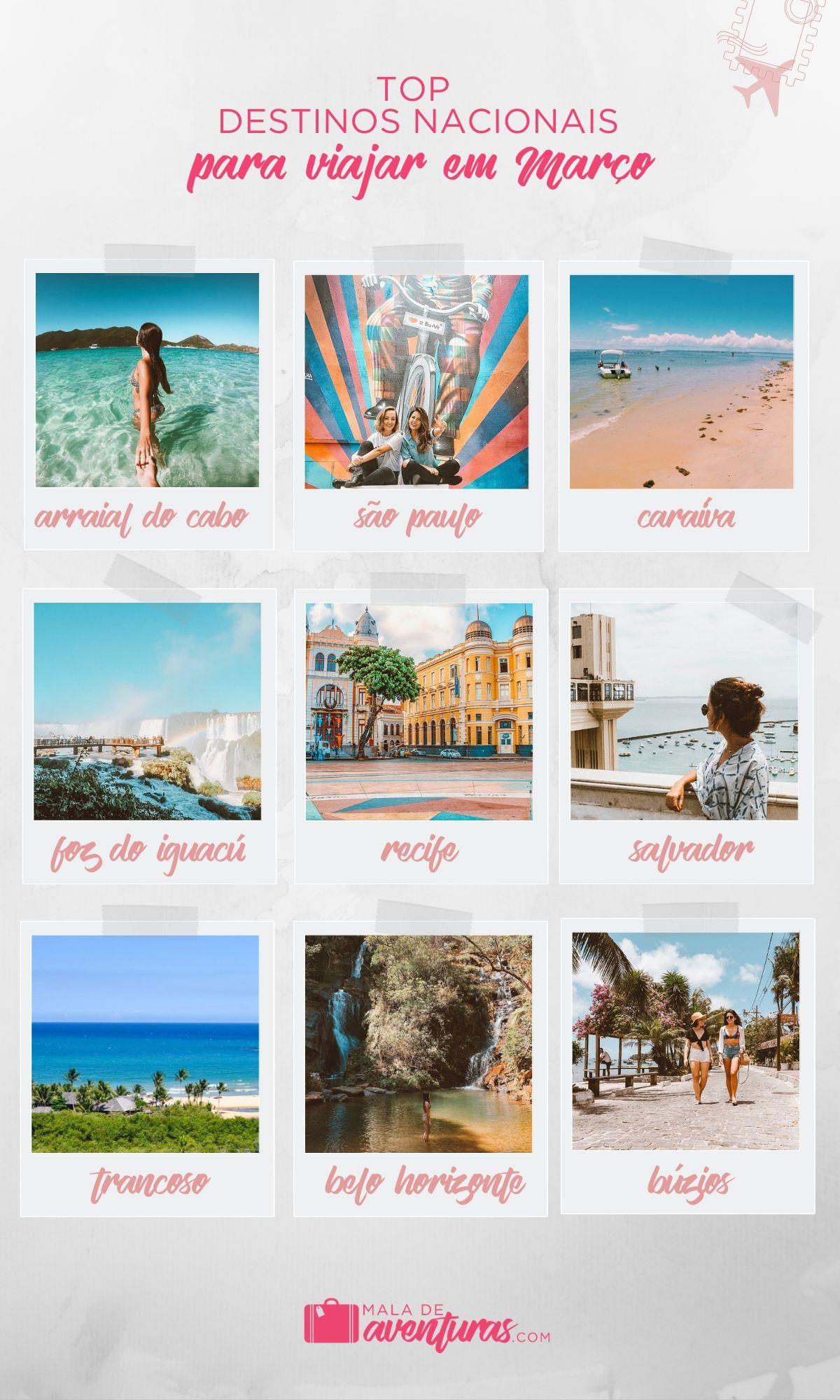 para onde viajar em março no brasil